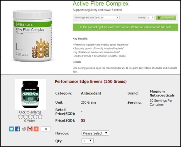 Next, let's move on to the category of fibre supplement. Herbalife's Active Fibre Complex is $60.15 for 192g whereas Magnum's Performance Edge Greens is $55 for 250g. And Performance Edge Greens is an advanced formula with 75 ingredients providing not just fibre but also phytonutrients, essential fatty acids and herbs. If you want pure fibre, you can purchase pure psyllium husk from any pharmacy for just $10 for 300g!