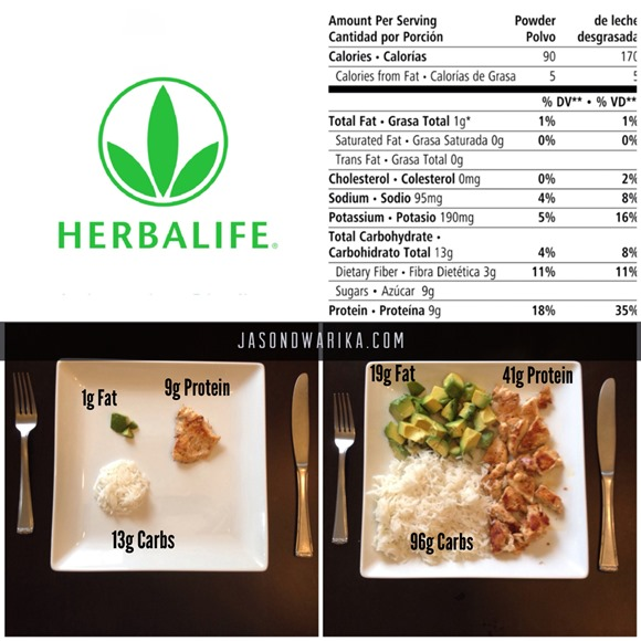 Here's a comparison of one serving of Herbalife's meal replacement with actual food. Look at how little is that!! You will lose weight taking that meal replacement not because of proper nutrition, but because of starvation!