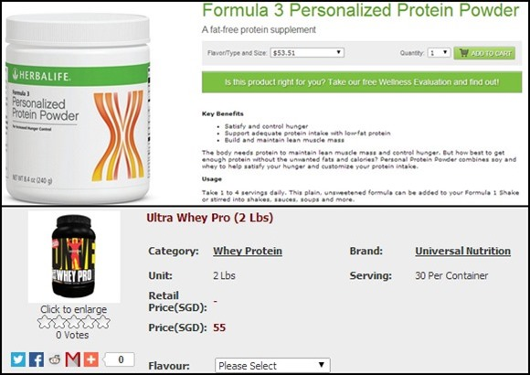 Lastly, let's talk about one of the most used supplement in the market - protein powder. Herbalife's Formula 3 & Universal Nutrition's Ultra Whey Pro cost about the same. Yet, you get 900g of product from Universal and 240g from Herbalife. Don't forget too that most brands are selling 5lb tubs of protein for $65-90. That means Herbalife is selling their protein 5-7 times more expensive than other brands!